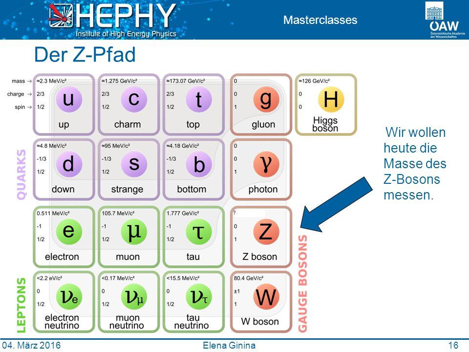 1616 Masterclasses Der Z-Pfad Wir wollen heute die Masse des Z-Bosons messen.