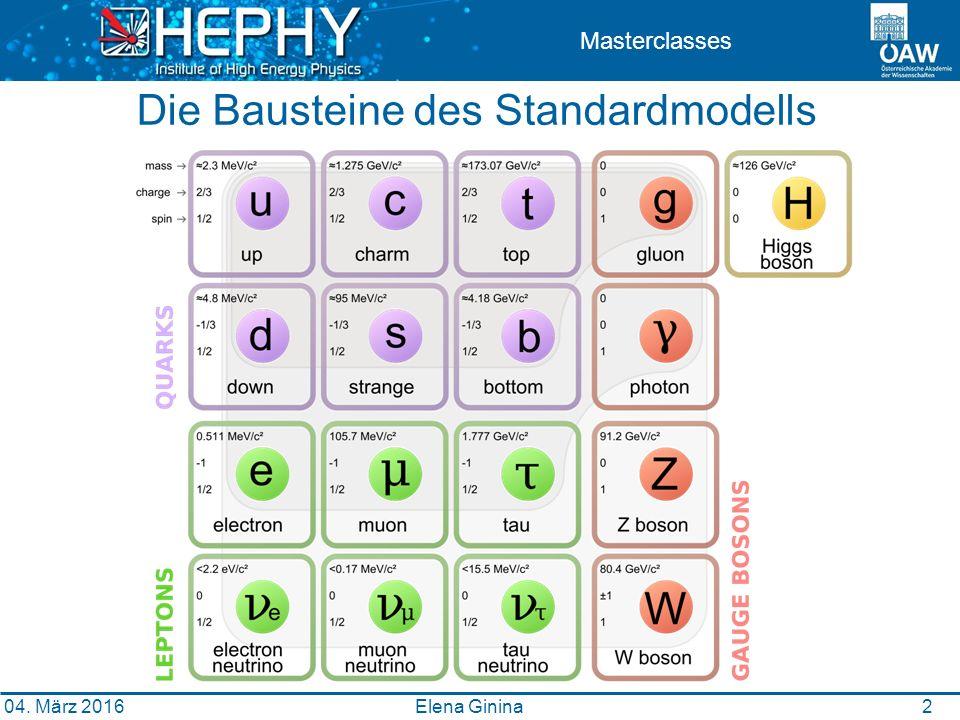 3 Masterclasses Identifikation eines Events Hintergrund ( zoo ): Leptonen mit gleicher Ladung Jets: können leicht mit Elektronen oder Myonen verwechselt werden.
