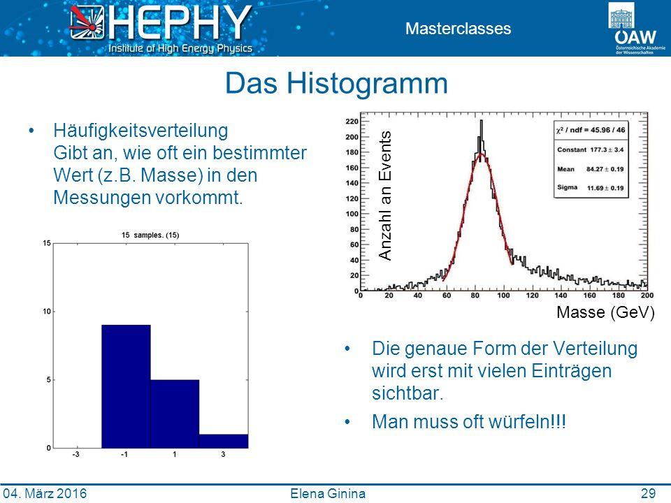 29 Masterclasses Das Histogramm Masse (GeV) Anzahl an Events Die genaue Form der Verteilung wird erst mit vielen Einträgen sichtbar.