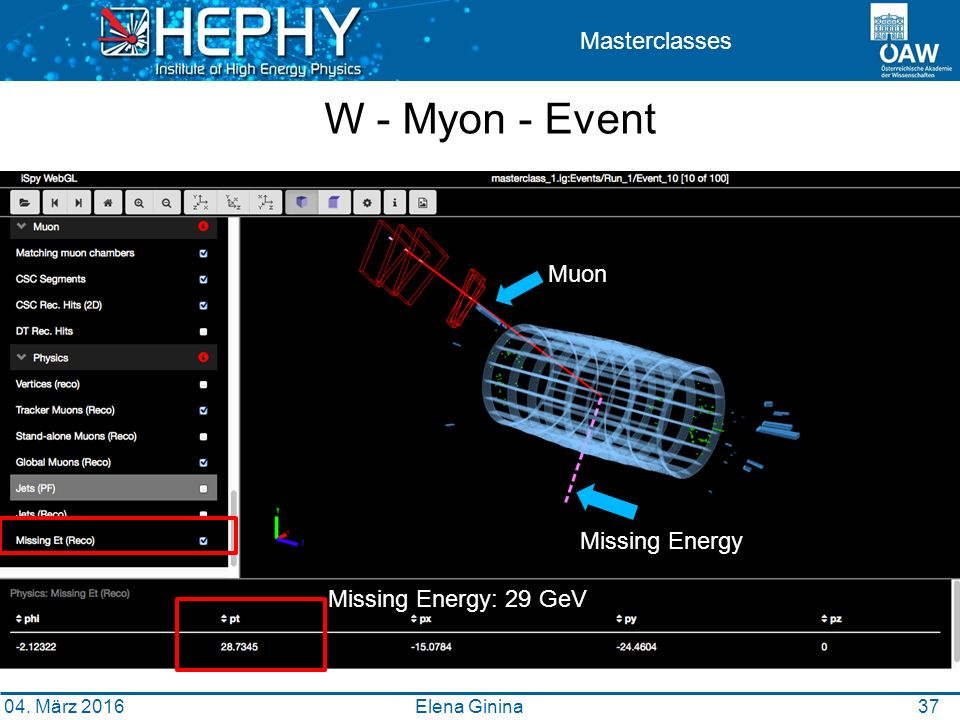 3737 Masterclasses W - Myon - Event Elena Ginina 04.