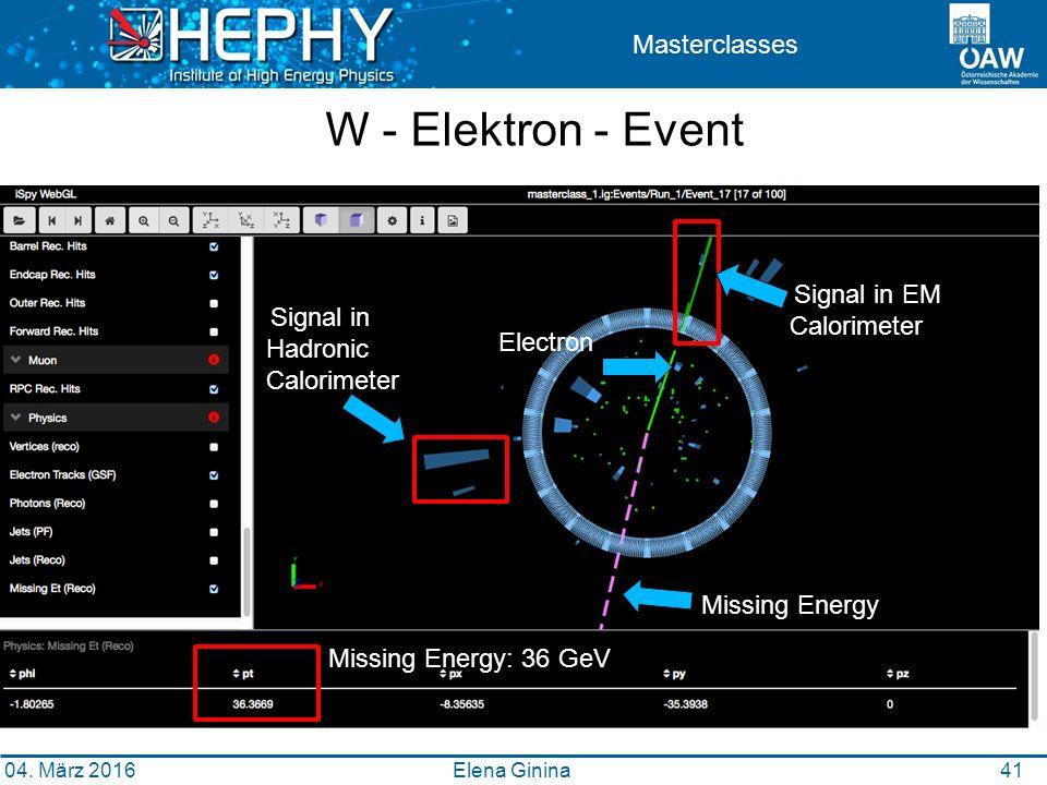 4141 Masterclasses W - Elektron - Event Elena Ginina 04.