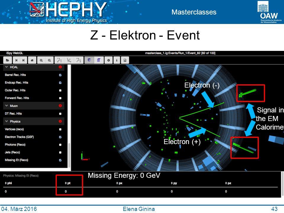 4343 Masterclasses Z - Elektron - Event Elena Ginina 04.