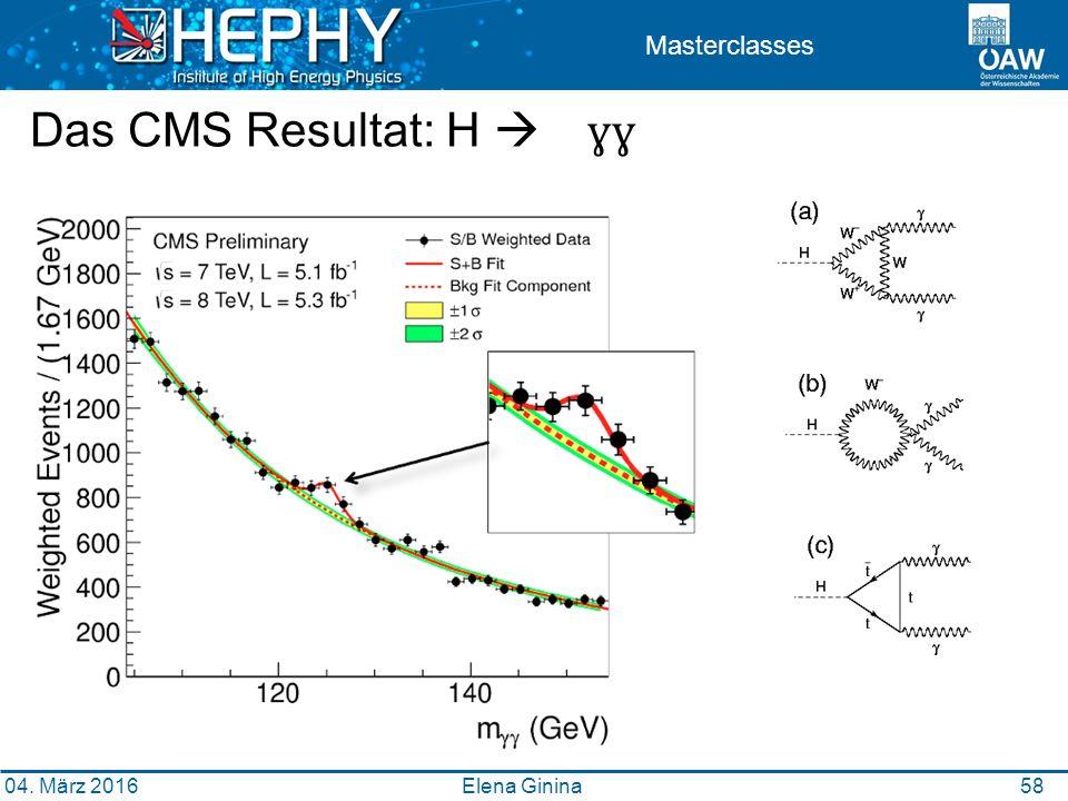 58 Masterclasses Das CMS Resultat: H  ɣɣ Elena Ginina 04. März 2016