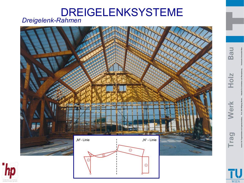Dreigelenk-Rahmen DREIGELENKSYSTEME