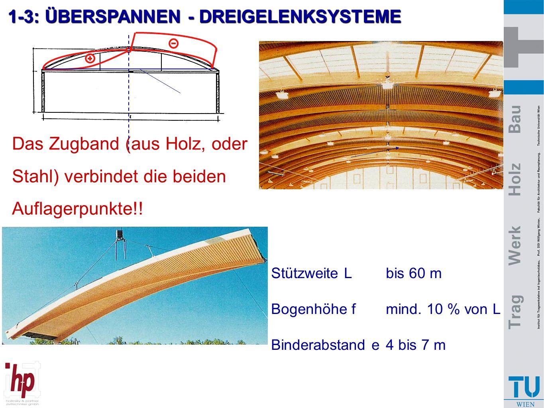 1-3: ÜBERSPANNEN - DREIGELENKSYSTEME Das Zugband (aus Holz, oder Stahl) verbindet die beiden Auflagerpunkte!! Stützweite Lbis 60 m Bogenhöhe fmind. 10