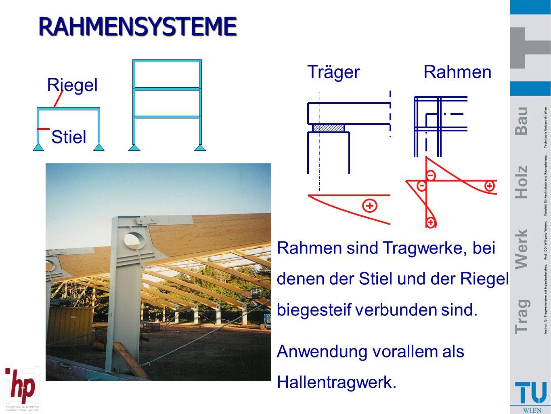 RAHMENSYSTEME RAHMENSYSTEME TrägerRahmen Rahmen sind Tragwerke, bei denen der Stiel und der Riegel biegesteif verbunden sind. Anwendung vorallem als H