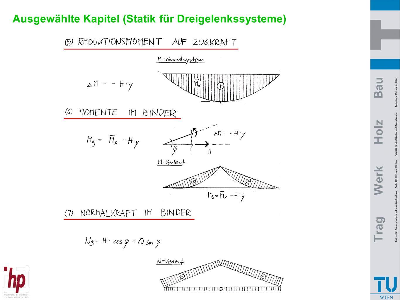 Ausgewählte Kapitel (Dreigelenksbogen mit Zugband) Frei durchhängendes Seil  Seil oder Kettenlinie  Umkehrung = Stützlinie Betrachtung eines durchhängenden Seiles ergibt sich die Kettenlinie, die Stützlinie entspricht der Umkehrung dieser bei gleichmäßiger Belastung.
