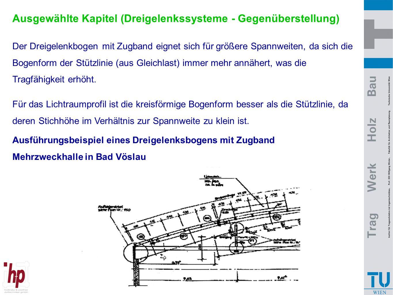 Ausgewählte Kapitel (Dreigelenkssysteme - Gegenüberstellung) Der Dreigelenkbogen mit Zugband eignet sich für größere Spannweiten, da sich die Bogenfor
