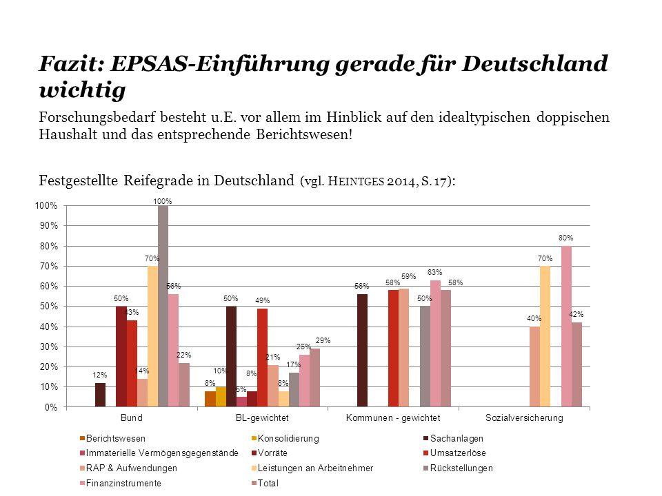 PwC Fazit: EPSAS-Einführung gerade für Deutschland wichtig Forschungsbedarf besteht u.E.