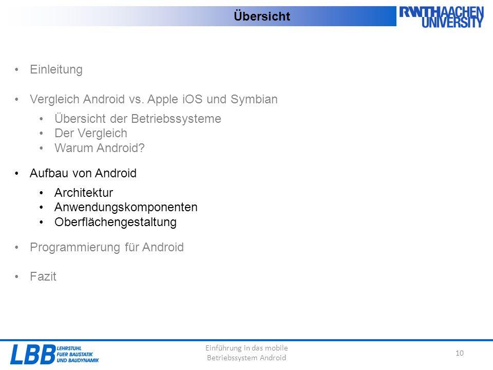 Einführung in das mobile Betriebssystem Android 10 Übersicht Einleitung Vergleich Android vs. Apple iOS und Symbian Übersicht der Betriebssysteme Der