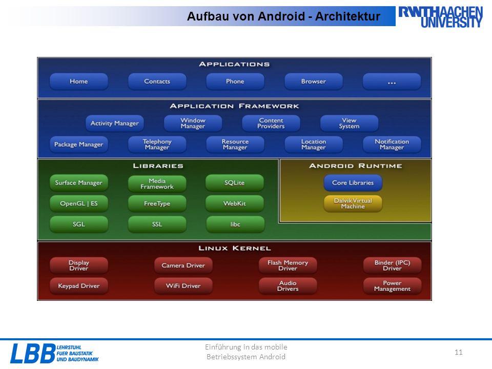 Einführung in das mobile Betriebssystem Android 11 Aufbau von Android - Architektur