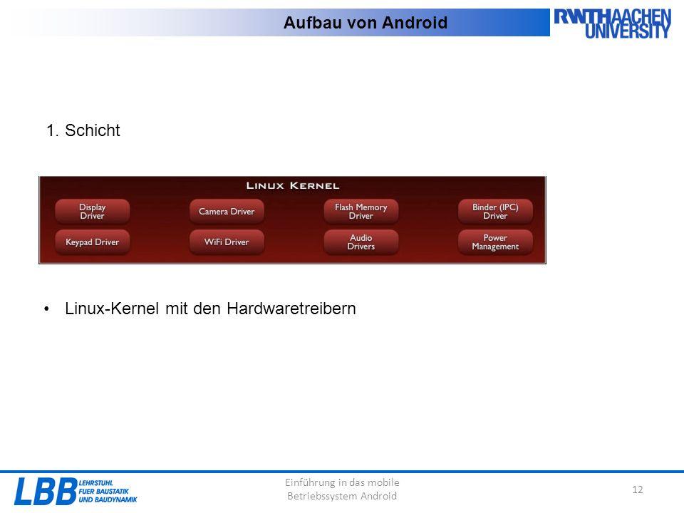 Einführung in das mobile Betriebssystem Android 12 Aufbau von Android 1. Schicht Linux-Kernel mit den Hardwaretreibern