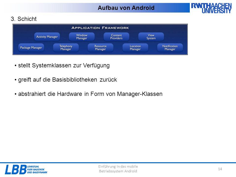 Einführung in das mobile Betriebssystem Android 14 Aufbau von Android 3. Schicht stellt Systemklassen zur Verfügung greift auf die Basisbibliotheken z
