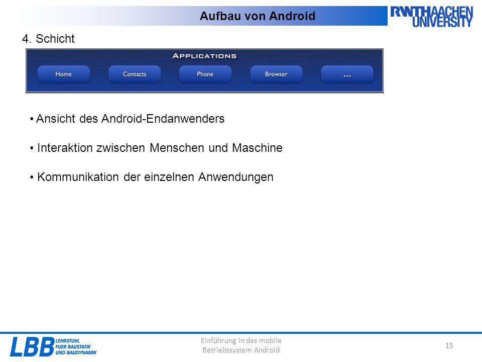 Einführung in das mobile Betriebssystem Android 15 Aufbau von Android 4. Schicht Ansicht des Android-Endanwenders Interaktion zwischen Menschen und Ma