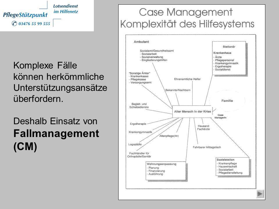 Komplexe Fälle können herkömmliche Unterstützungsansätze überfordern.