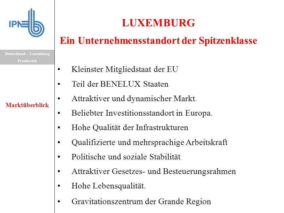 Der Markt im Überblick LUXEMBURG Ein Unternehmensstandort der Spitzenklasse Kleinster Mitgliedstaat der EU Teil der BENELUX Staaten Attraktiver und dynamischer Markt.