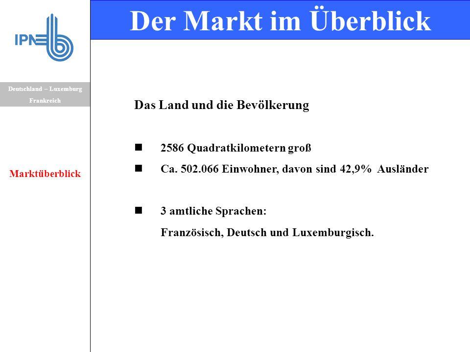 WIRTSCHAFTSTRENDS BIP 2009 = - 3,6% 2010 : + 1,5% Deutschland – Luxemburg Frankreich Marktüberblick Der Markt im Überblick