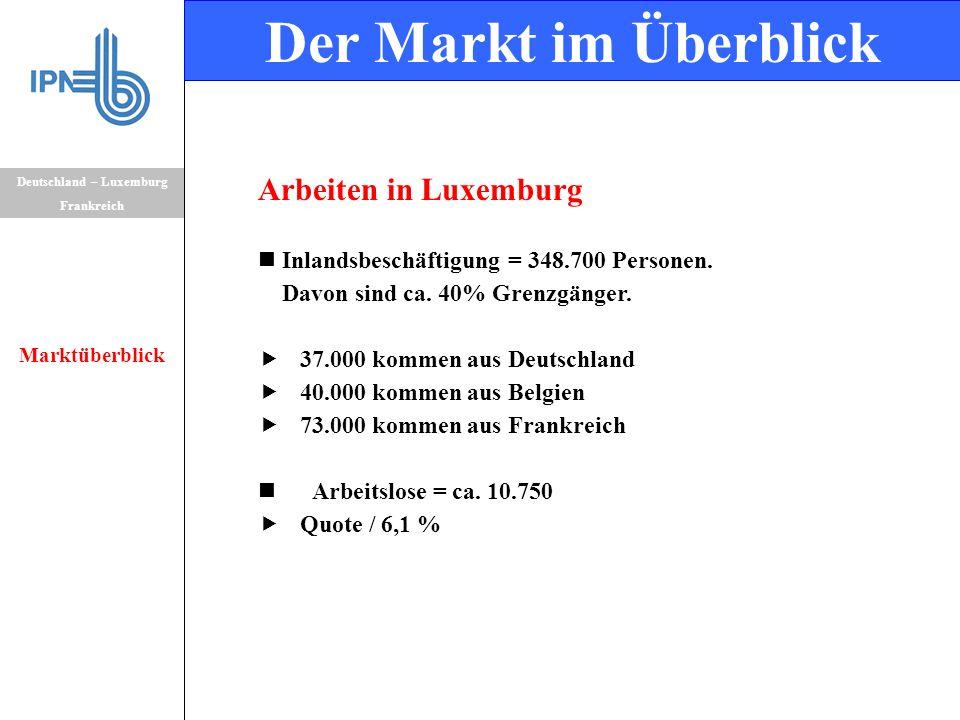 Arbeiten in Luxemburg Inlandsbeschäftigung = 348.700 Personen. Davon sind ca. 40% Grenzgänger.  37.000 kommen aus Deutschland  40.000 kommen aus Bel