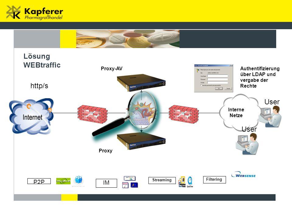 Interne Netze Proxy-AV Proxy Filtering Streaming P2P IM http/s User Authentifizierung über LDAP und vergabe der Rechte Lösung WEBtraffic