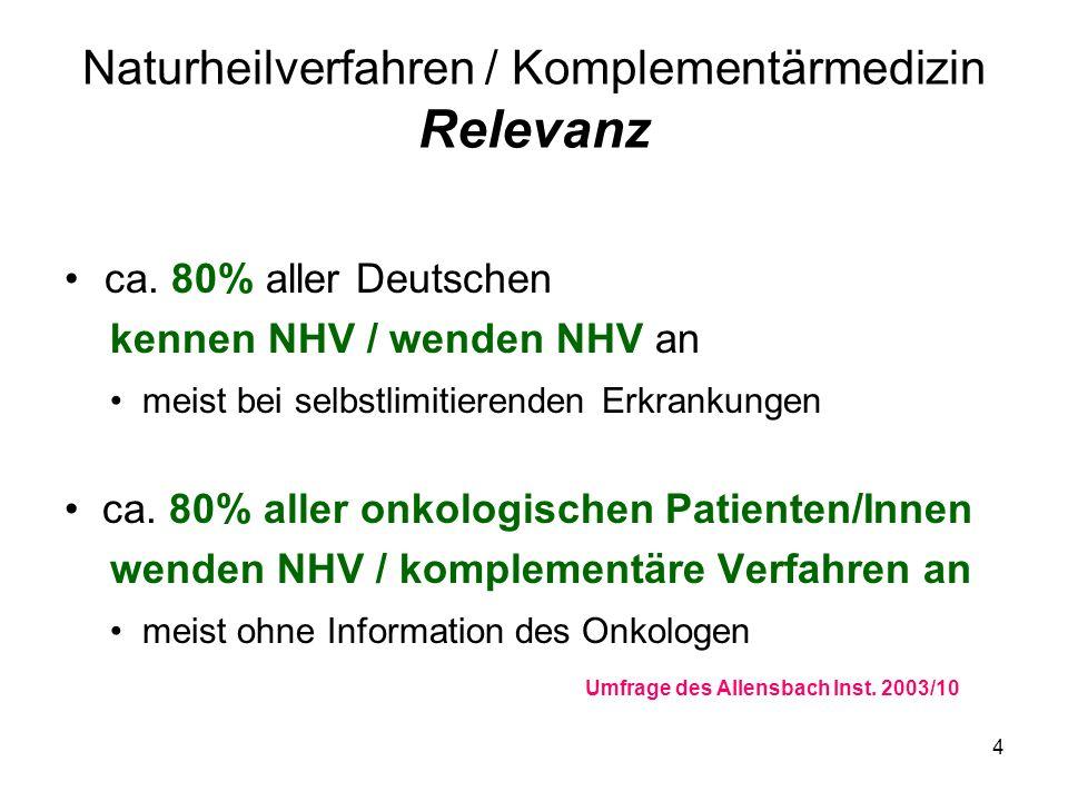 4 Naturheilverfahren / Komplementärmedizin Relevanz ca. 80% aller Deutschen kennen NHV / wenden NHV an meist bei selbstlimitierenden Erkrankungen ca.