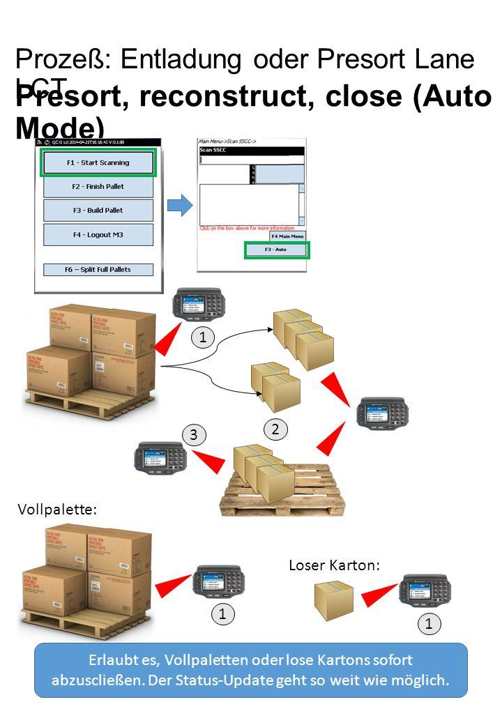 Prozeß: Entladung oder Presort Lane LCT Presort, reconstruct, close (Auto Mode) Erlaubt es, Vollpaletten oder lose Kartons sofort abzuscließen.