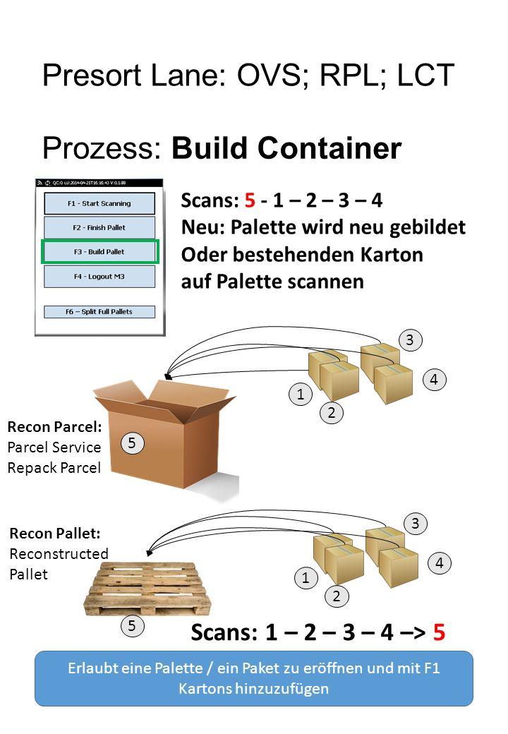 Presort Lane: OVS; RPL; LCT Prozess: Build Container Erlaubt eine Palette / ein Paket zu eröffnen und mit F1 Kartons hinzuzufügen 5 1 2 3 4 1 2 3 4 5 Recon Parcel: Parcel Service Repack Parcel Recon Pallet: Reconstructed Pallet Scans: 5 - 1 – 2 – 3 – 4 Neu: Palette wird neu gebildet Oder bestehenden Karton auf Palette scannen Scans: 1 – 2 – 3 – 4 –> 5
