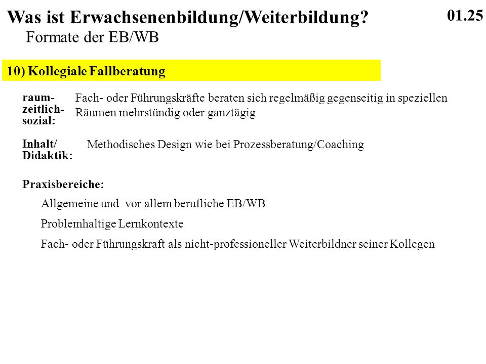 10) Kollegiale Fallberatung 01.25 Was ist Erwachsenenbildung/Weiterbildung.