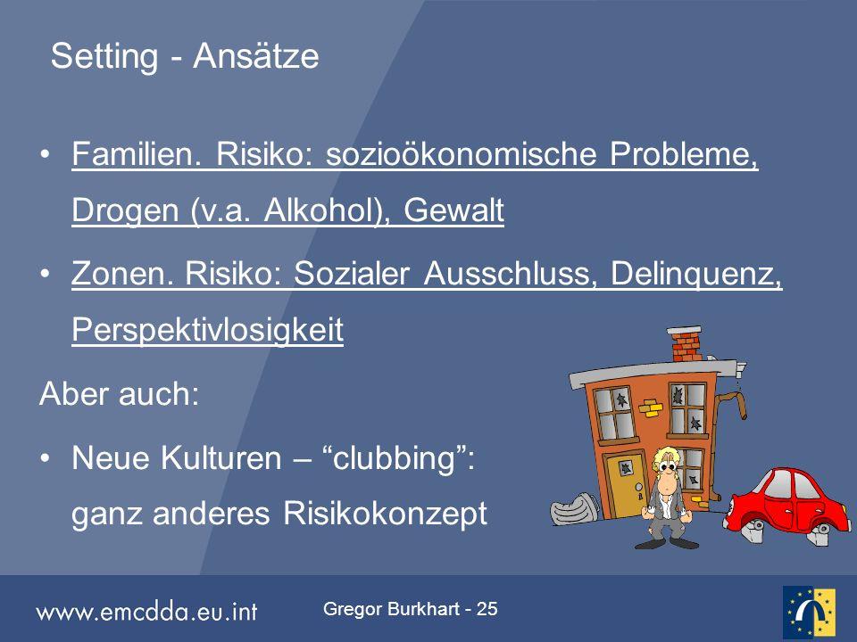 Gregor Burkhart - 25 Setting - Ansätze Familien. Risiko: sozioökonomische Probleme, Drogen (v.a. Alkohol), GewaltFamilien. Risiko: sozioökonomische Pr