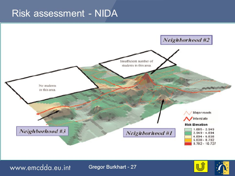 Gregor Burkhart - 27 Risk assessment - NIDA
