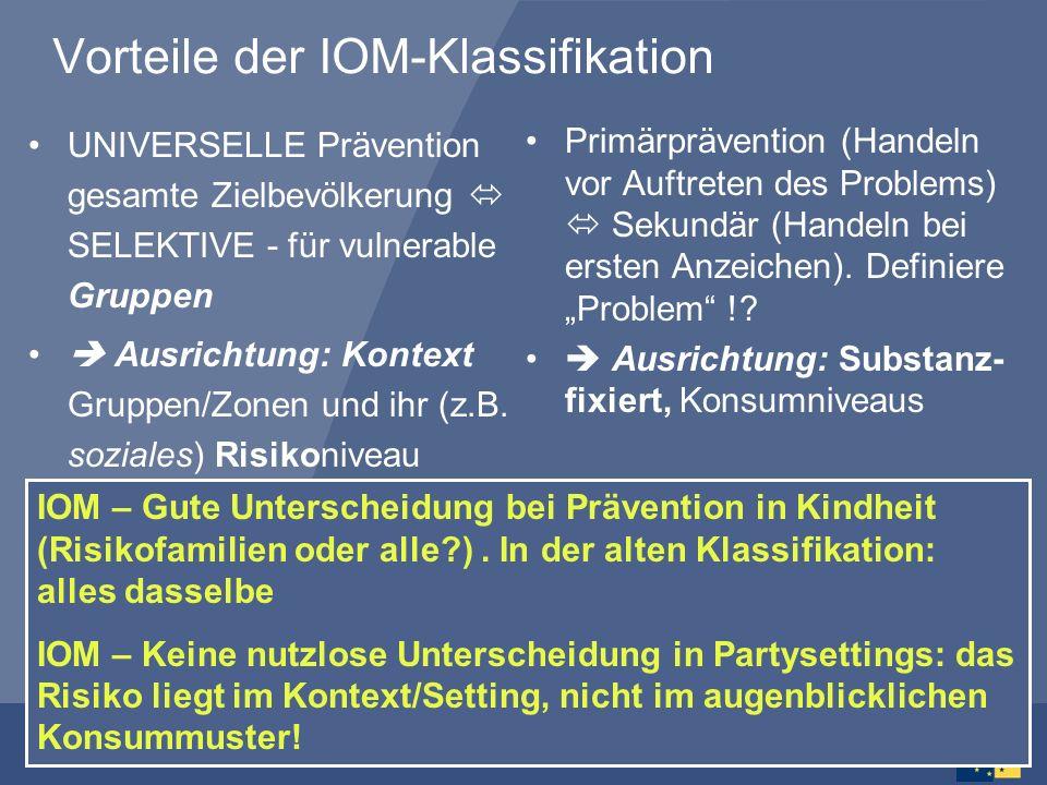 Gregor Burkhart - 33 Vorteile der IOM-Klassifikation UNIVERSELLE Prävention gesamte Zielbevölkerung  SELEKTIVE - für vulnerable Gruppen  Ausrichtung