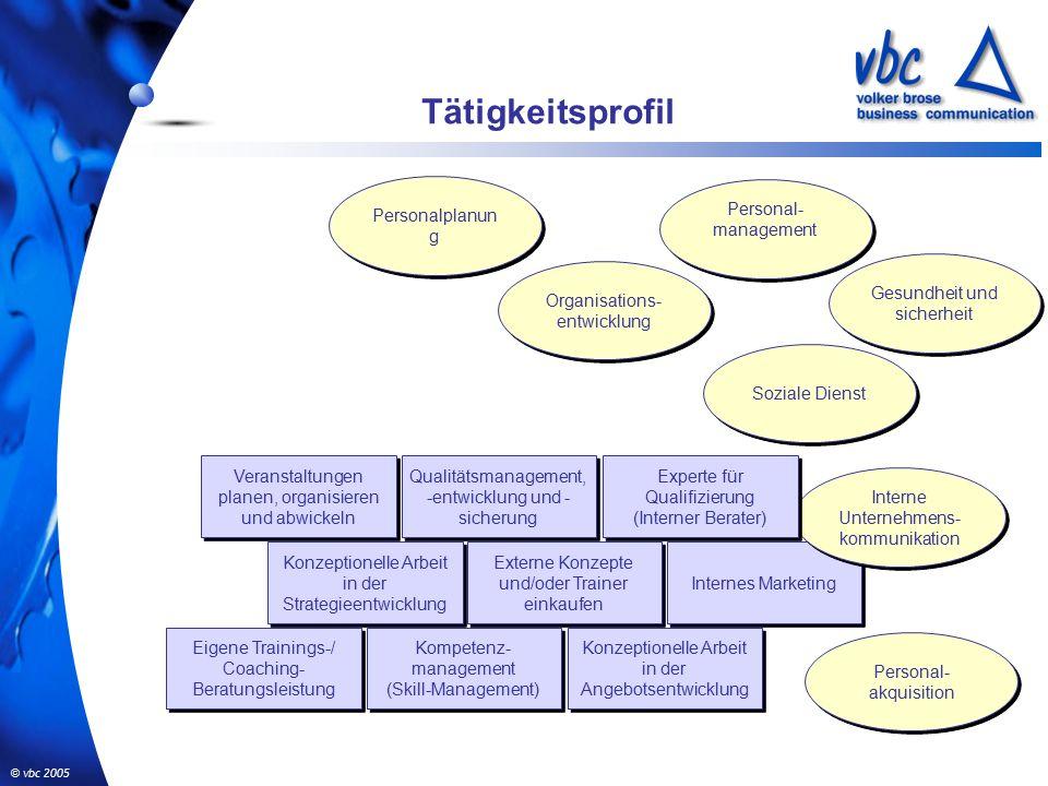 Veranstaltungen planen, organisieren und abwickeln Kompetenz- management (Skill-Management) Kompetenz- management (Skill-Management) Konzeptionelle Arbeit in der Angebotsentwicklung Qualitätsmanagement, -entwicklung und - sicherung Konzeptionelle Arbeit in der Strategieentwicklung Externe Konzepte und/oder Trainer einkaufen Internes Marketing Eigene Trainings-/ Coaching- Beratungsleistung Personalplanun g Interne Unternehmens- kommunikation Organisations- entwicklung Personal- akquisition Personal- management Soziale Dienst Gesundheit und sicherheit Tätigkeitsprofil Experte für Qualifizierung (Interner Berater) Experte für Qualifizierung (Interner Berater)