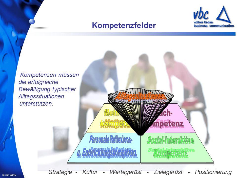 © vbc 2005 Kompetenzfelder Strategie - Kultur - Wertegerüst - Zielegerüst - Positionierung Kompetenzen müssen die erfolgreiche Bewältigung typischer Alltagssituationen unterstützen.