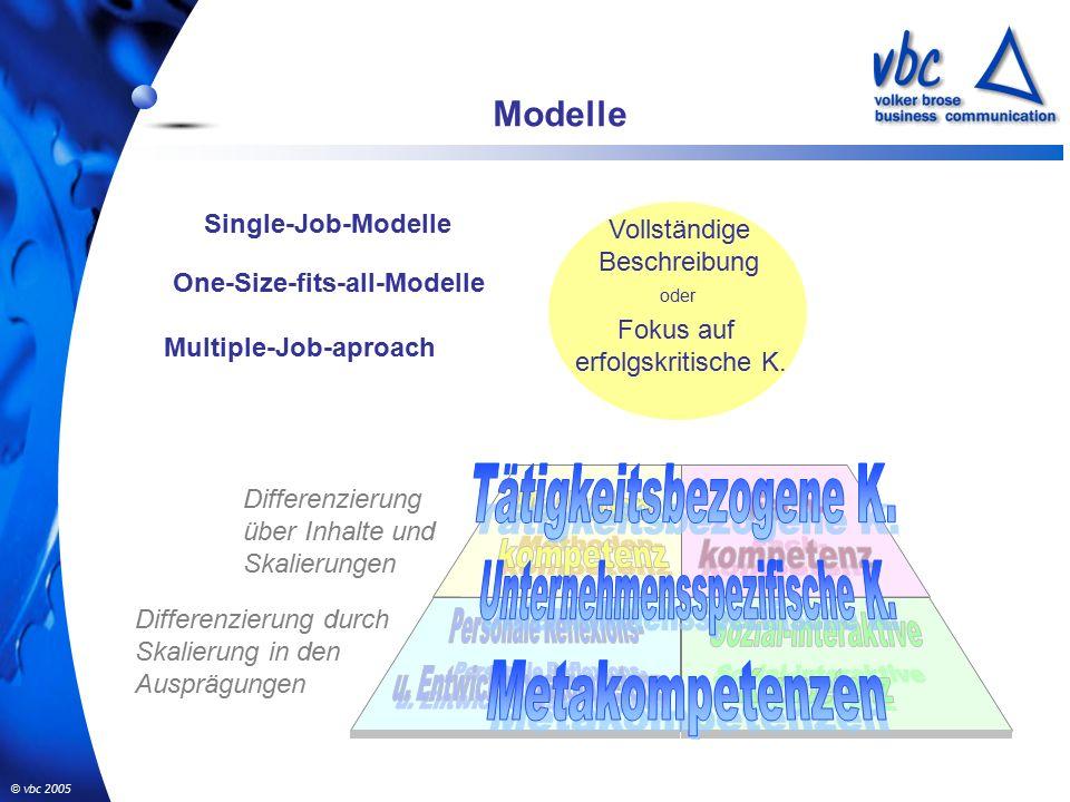 © vbc 2005 Single-Job-Modelle One-Size-fits-all-Modelle Multiple-Job-aproach Differenzierung durch Skalierung in den Ausprägungen Differenzierung über Inhalte und Skalierungen Vollständige Beschreibung Fokus auf erfolgskritische K.