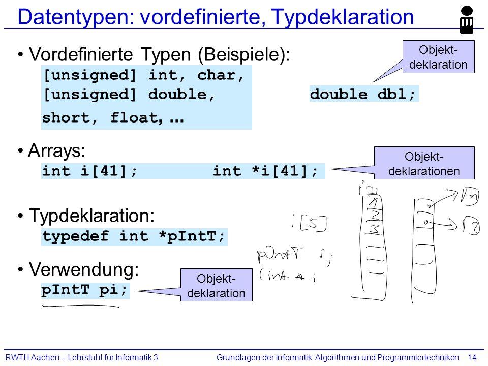 Grundlagen der Informatik: Algorithmen und ProgrammiertechnikenRWTH Aachen – Lehrstuhl für Informatik 314 Datentypen: vordefinierte, Typdeklaration Vo