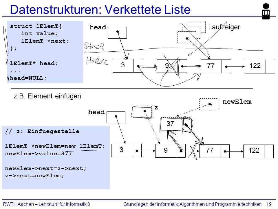 Grundlagen der Informatik: Algorithmen und ProgrammiertechnikenRWTH Aachen – Lehrstuhl für Informatik 319 Datenstrukturen: Verkettete Liste head Laufz
