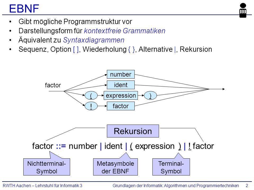 Grundlagen der Informatik: Algorithmen und ProgrammiertechnikenRWTH Aachen – Lehrstuhl für Informatik 32 EBNF Gibt mögliche Programmstruktur vor Darst