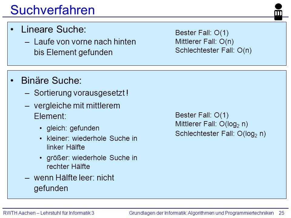 Grundlagen der Informatik: Algorithmen und ProgrammiertechnikenRWTH Aachen – Lehrstuhl für Informatik 325 Suchverfahren Lineare Suche: –Laufe von vorn