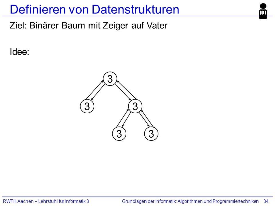 Grundlagen der Informatik: Algorithmen und ProgrammiertechnikenRWTH Aachen – Lehrstuhl für Informatik 334 Definieren von Datenstrukturen Ziel: Binärer