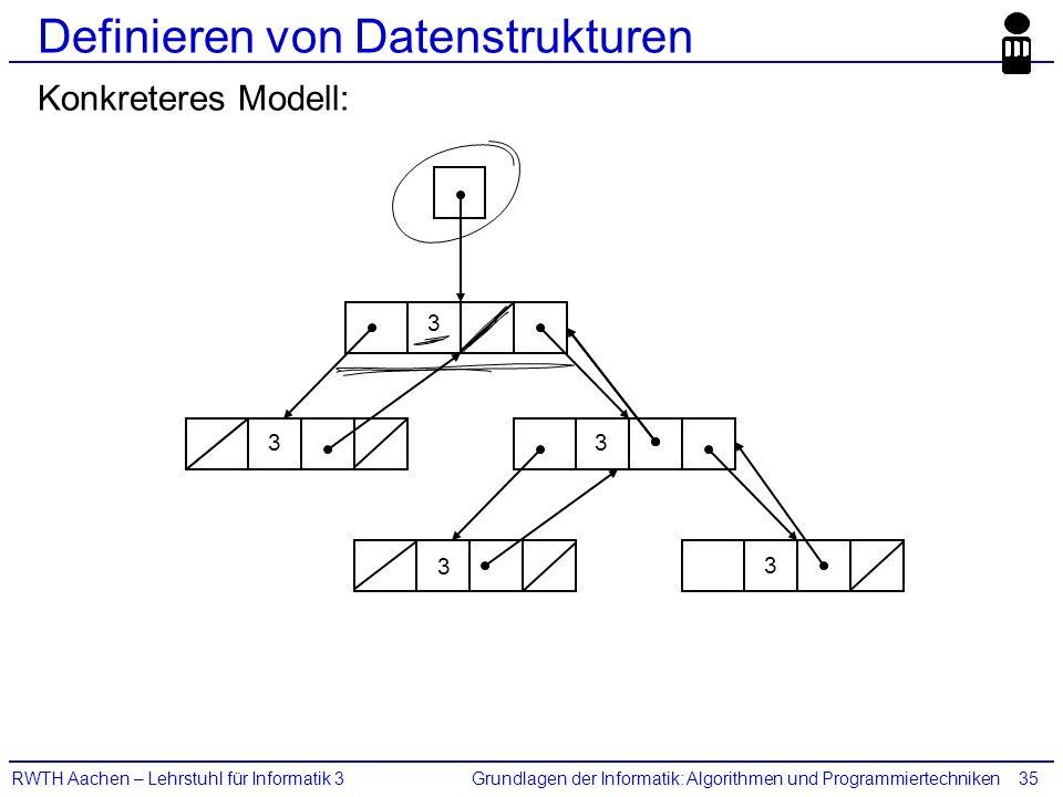 Grundlagen der Informatik: Algorithmen und ProgrammiertechnikenRWTH Aachen – Lehrstuhl für Informatik 335 Definieren von Datenstrukturen Konkreteres M