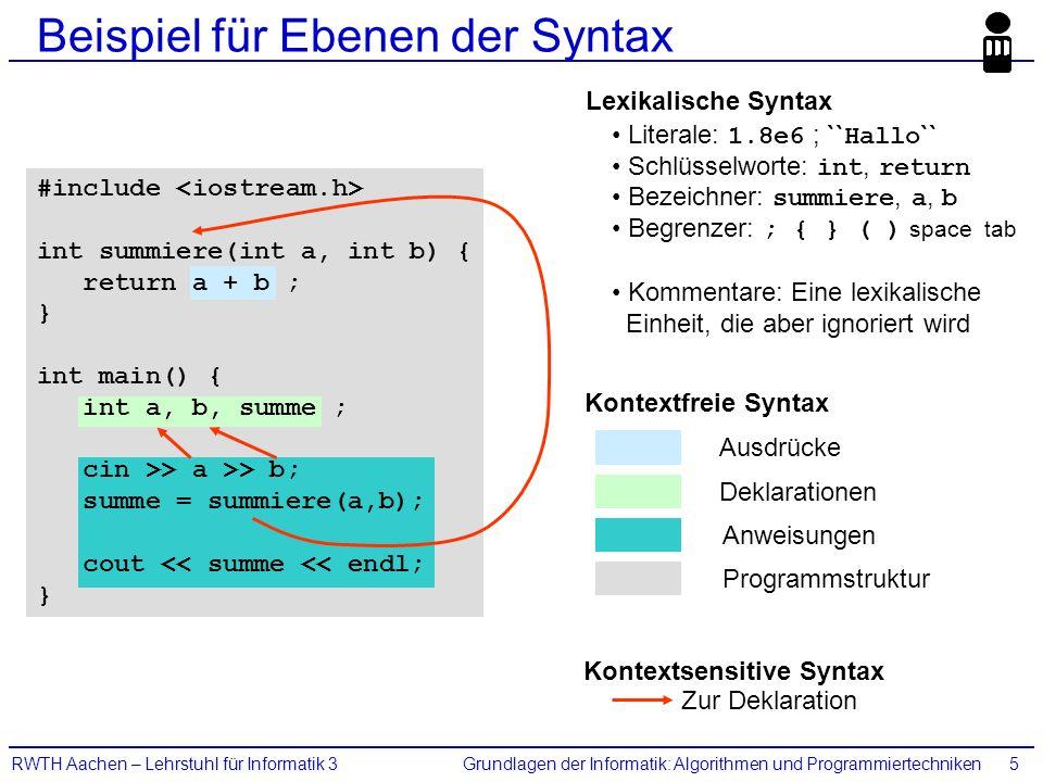 Grundlagen der Informatik: Algorithmen und ProgrammiertechnikenRWTH Aachen – Lehrstuhl für Informatik 35 Beispiel für Ebenen der Syntax Ausdrücke Dekl