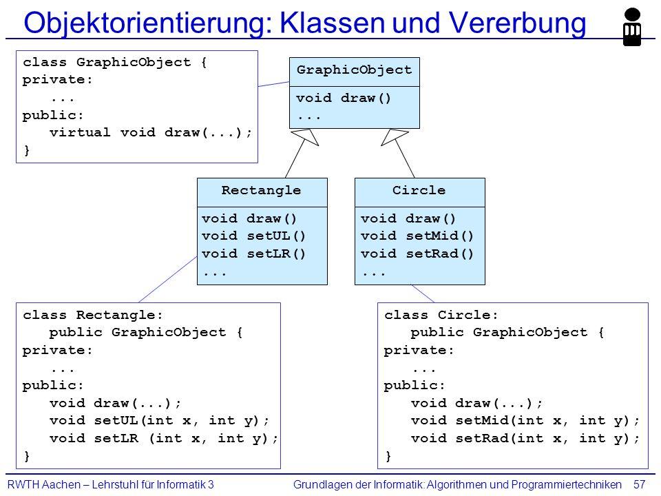 Grundlagen der Informatik: Algorithmen und ProgrammiertechnikenRWTH Aachen – Lehrstuhl für Informatik 357 Objektorientierung: Klassen und Vererbung Ci