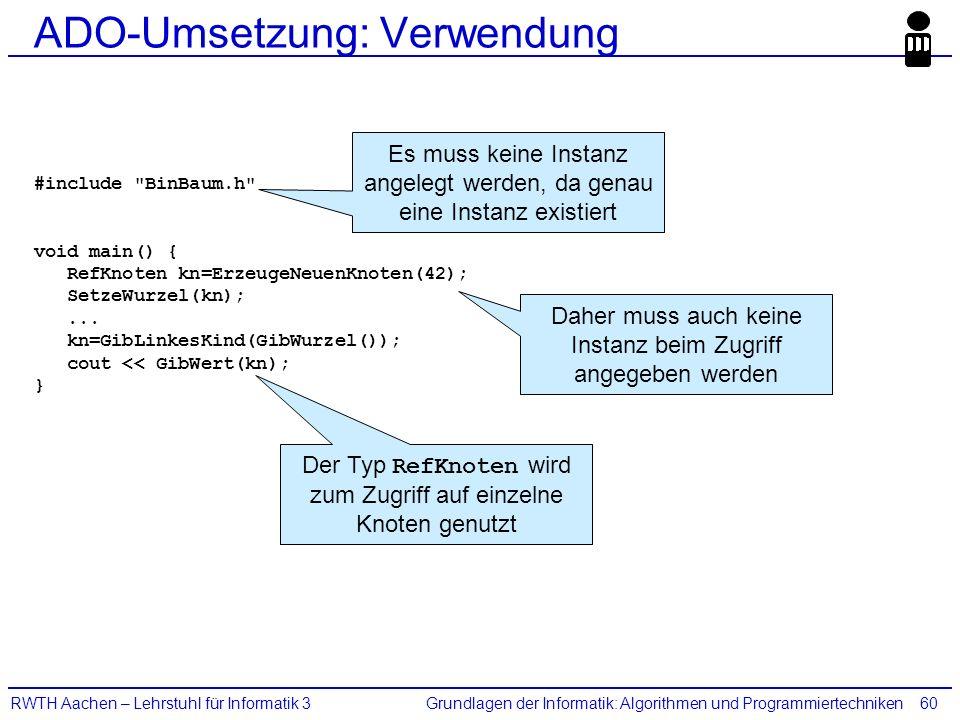 Grundlagen der Informatik: Algorithmen und ProgrammiertechnikenRWTH Aachen – Lehrstuhl für Informatik 360 ADO-Umsetzung: Verwendung #include