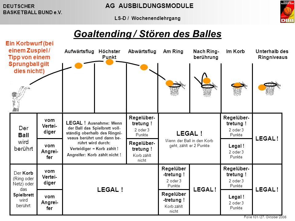 Folie 101 / 27. Oktober 2006 DEUTSCHER AG AUSBILDUNGSMODULE BASKETBALL BUND e.V. LS-D / Wochenendlehrgang Goaltending / Stören des Balles Legal ! 2 od