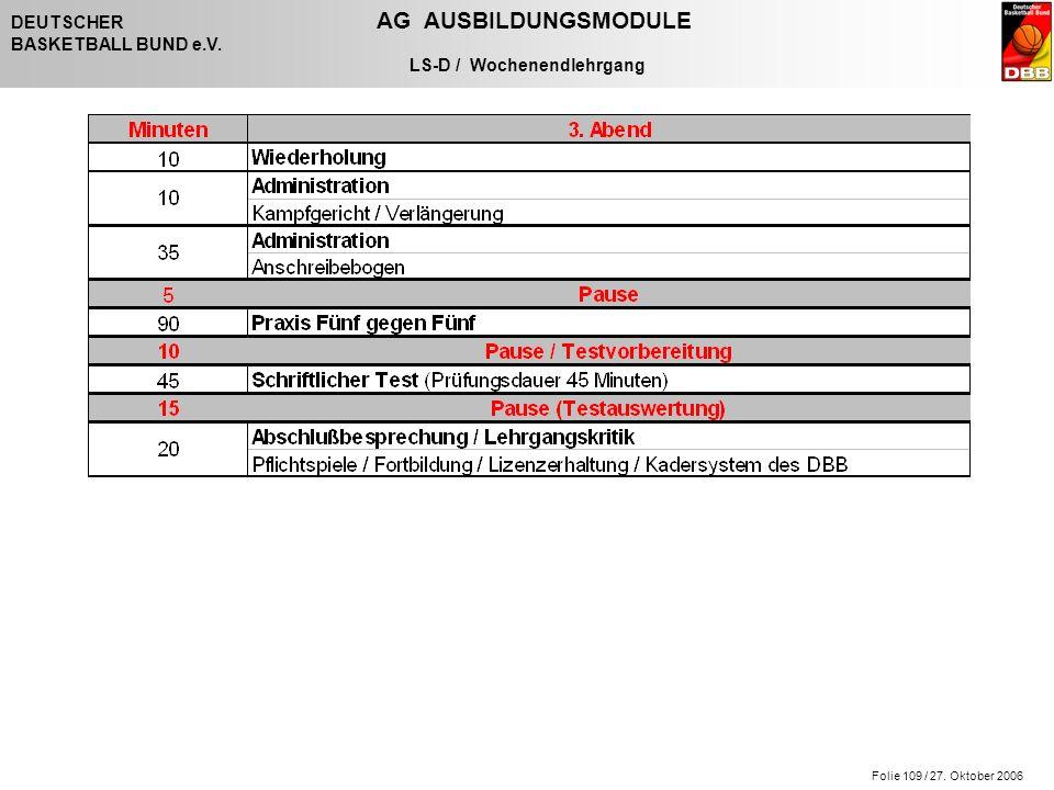 Folie 109 / 27. Oktober 2006 DEUTSCHER AG AUSBILDUNGSMODULE BASKETBALL BUND e.V. LS-D / Wochenendlehrgang