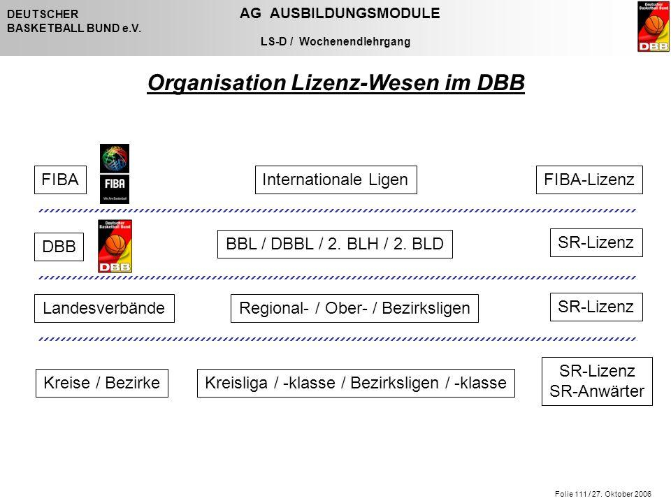 Folie 111 / 27. Oktober 2006 DEUTSCHER AG AUSBILDUNGSMODULE BASKETBALL BUND e.V. LS-D / Wochenendlehrgang Organisation Lizenz-Wesen im DBB SR-Lizenz S
