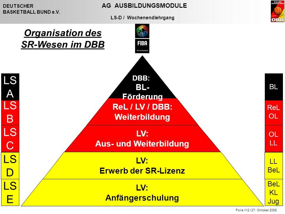 Folie 112 / 27. Oktober 2006 DEUTSCHER AG AUSBILDUNGSMODULE BASKETBALL BUND e.V. LS-D / Wochenendlehrgang Organisation des SR-Wesen im DBB LV: Anfänge