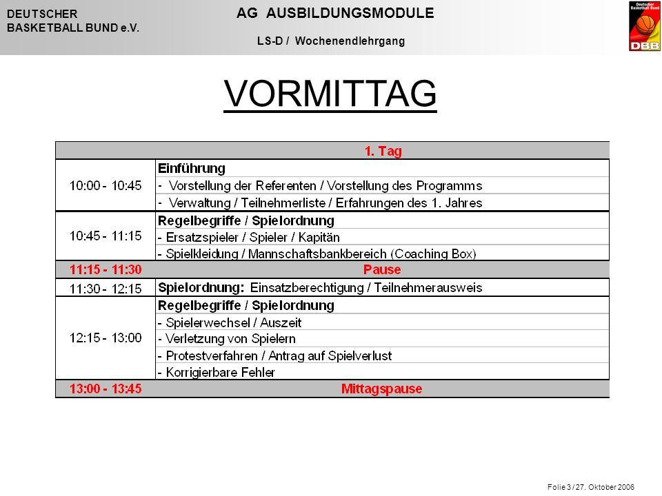 Folie 3 / 27. Oktober 2006 DEUTSCHER AG AUSBILDUNGSMODULE BASKETBALL BUND e.V.