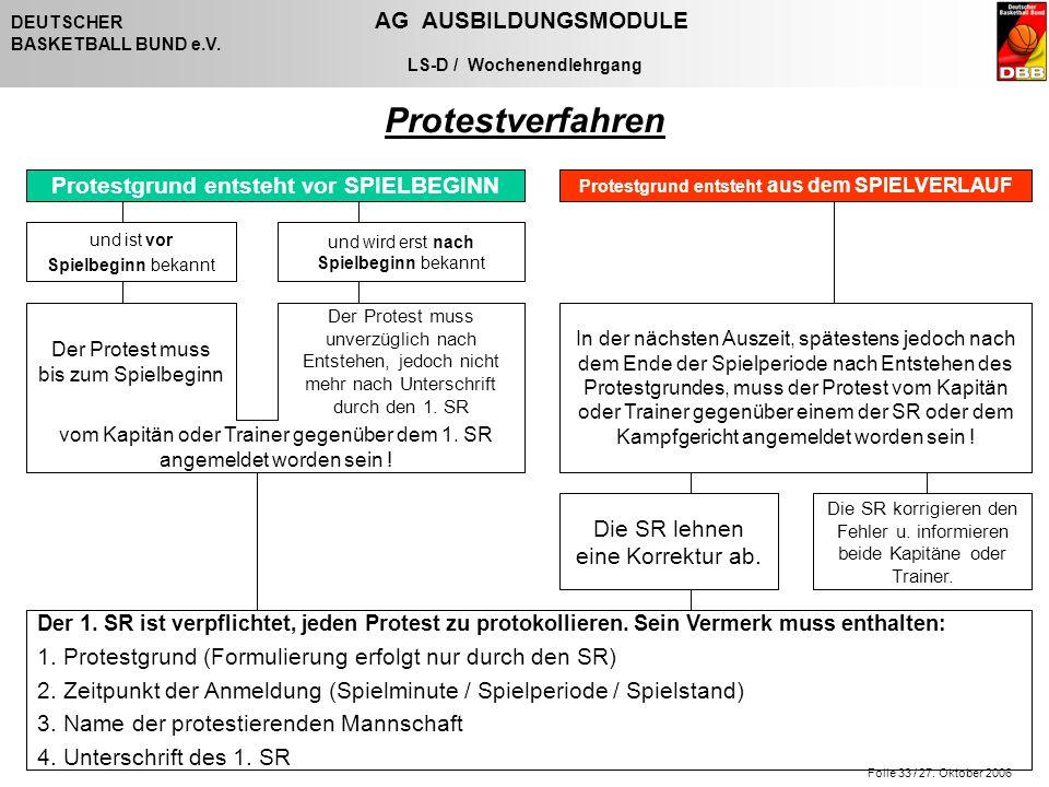 Folie 33 / 27. Oktober 2006 DEUTSCHER AG AUSBILDUNGSMODULE BASKETBALL BUND e.V. LS-D / Wochenendlehrgang Protestverfahren