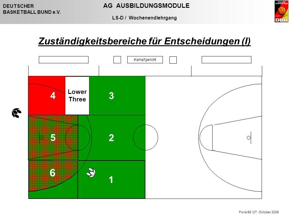 Folie 58 / 27. Oktober 2006 DEUTSCHER AG AUSBILDUNGSMODULE BASKETBALL BUND e.V.