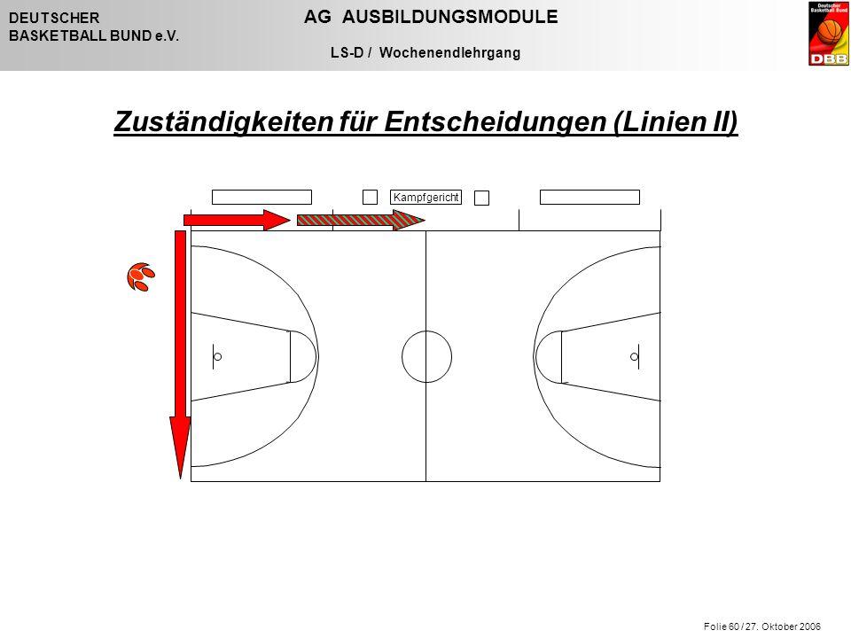 Folie 60 / 27. Oktober 2006 DEUTSCHER AG AUSBILDUNGSMODULE BASKETBALL BUND e.V. LS-D / Wochenendlehrgang Kampfgericht Zuständigkeiten für Entscheidung